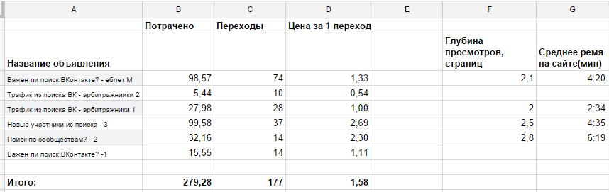 - Google Таблицы - Google Chrome 2014-09-30 09.57.49