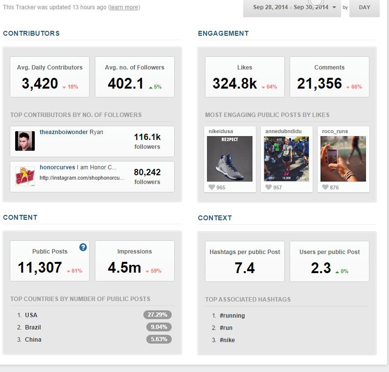 TOTEMS Analytics - Social Media Marketing for Instagram - Google Chrome 2014-10-01 14.48.20