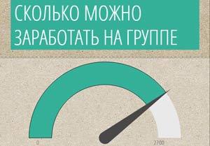 Сколько зарабатывают группы ВКонтакте