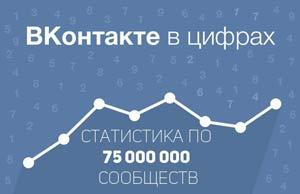 Статистика 75 000 000 сообществ ВКонтакте