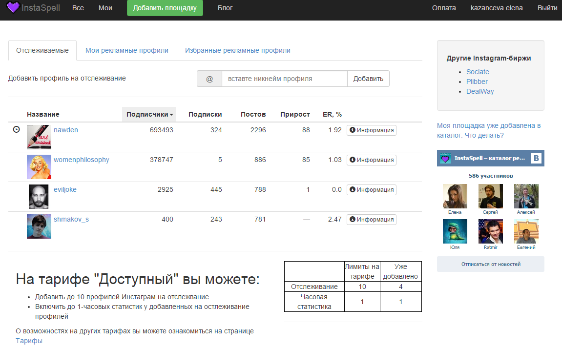 статистика профилей инстаграм