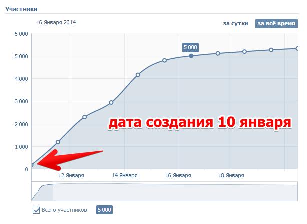 Статистика - Google Chrome 2014-05-11 18.16.33