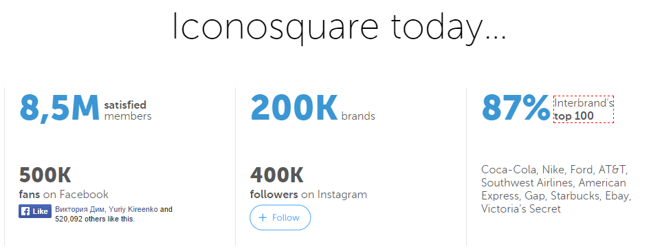 Iconosquare - All Instagram online - Google Chrome 2014-10-01 15.01.52