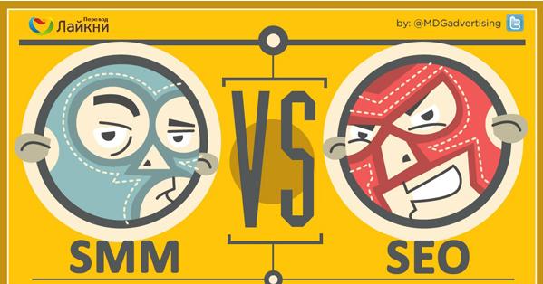 Инфографика_ SEO vs SMM