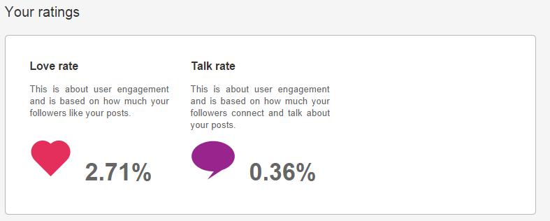 User statistics - INK361 - Google Chrome 2014-10-01 14.26.30