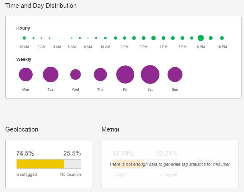 User statistics - INK361 - Google Chrome 2014-10-01 14.28.35