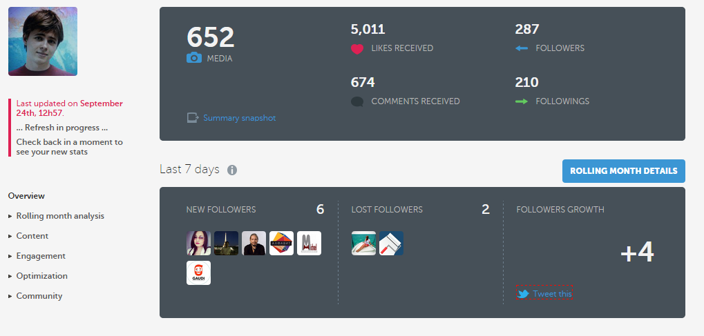 @shmakov_s - Sergey Shmakov's Instagram stats _ Iconosquare - Google Chrome 2014-10-01 15.03.43