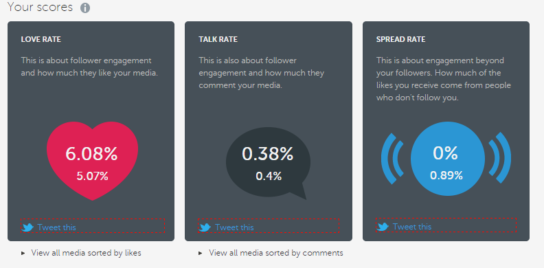 @shmakov_s - Sergey Shmakov's Instagram stats _ Iconosquare - Google Chrome 2014-10-01 15.05.21
