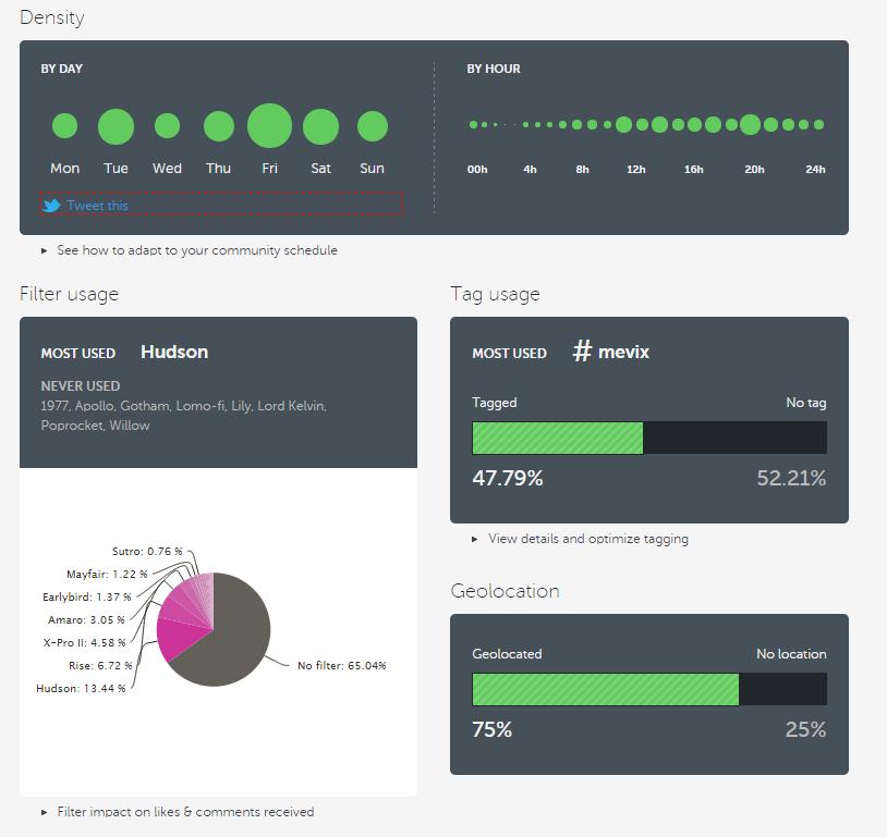 @shmakov_s - Sergey Shmakov's Instagram stats _ Iconosquare - Google Chrome 2014-10-01 15.08.37