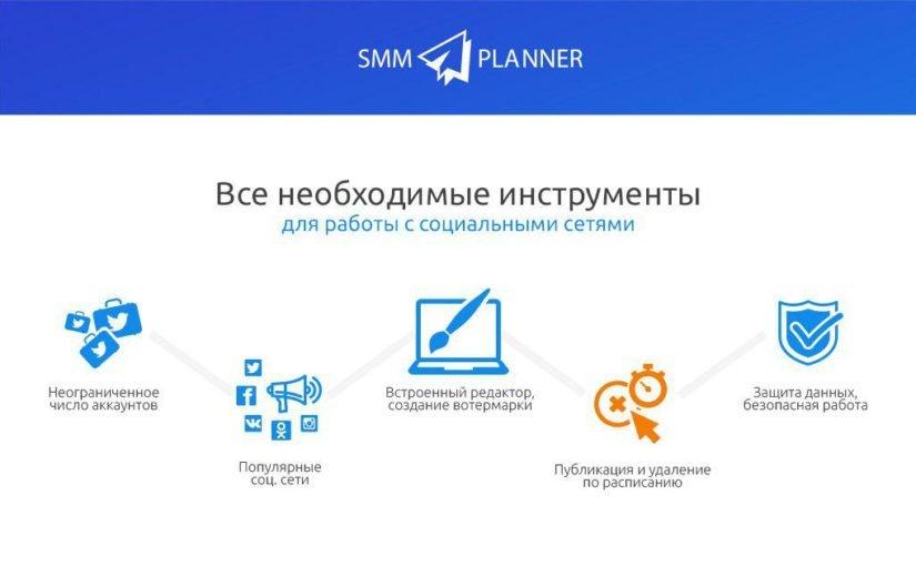 SMMplanner — обзор сервиса отложенного постинга